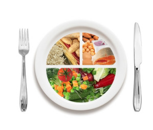 nutrition-plate