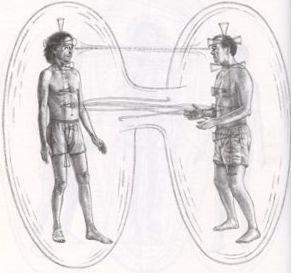 energetische-koorden